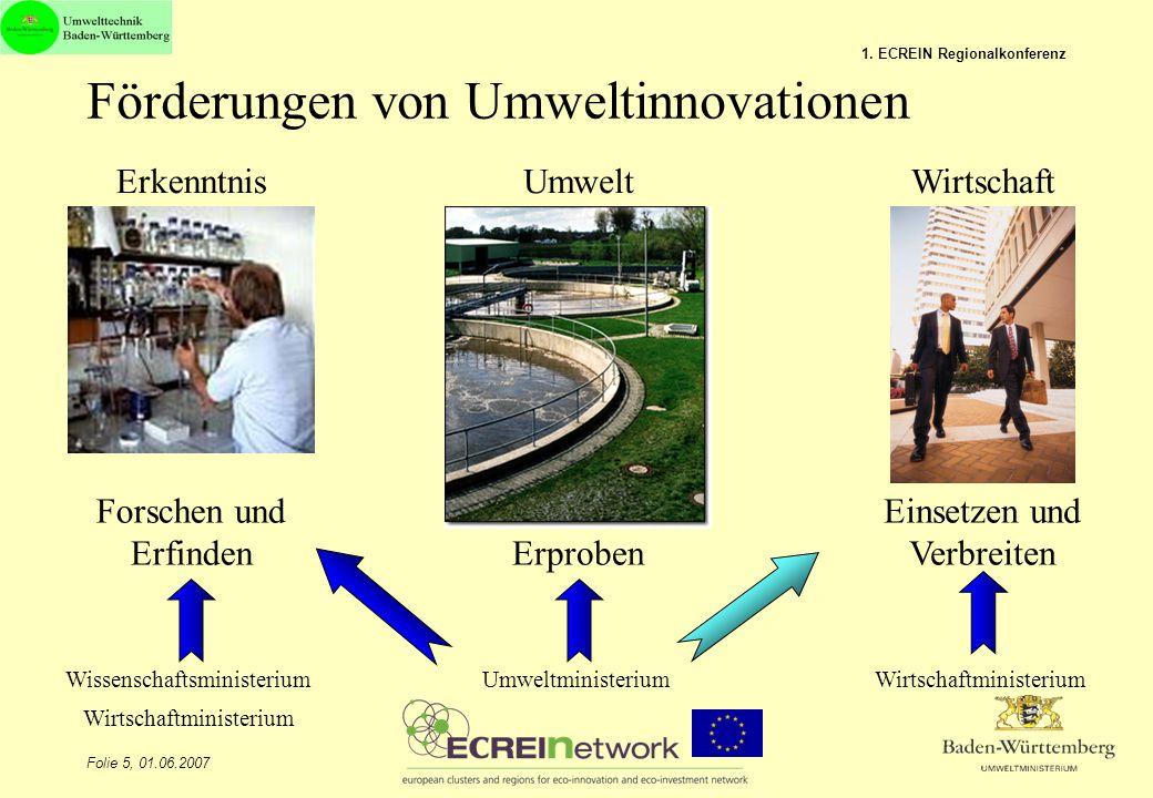 Förderungen von Umweltinnovationen