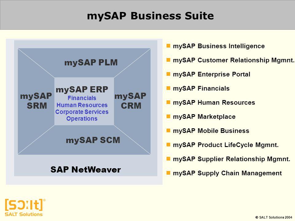 mySAP Business Suite SAP NetWeaver mySAP SCM mySAP PLM mySAP SRM