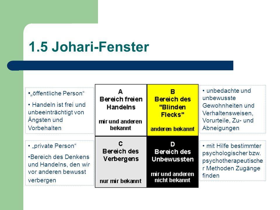 """1.5 Johari-Fenster """"öffentliche Person"""