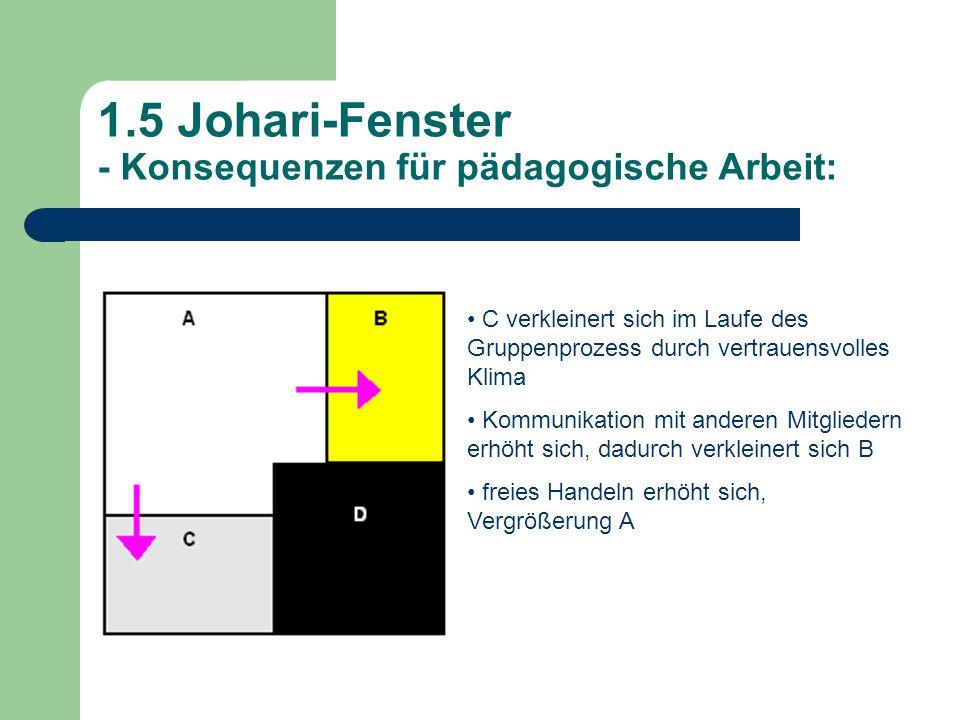 1.5 Johari-Fenster - Konsequenzen für pädagogische Arbeit: