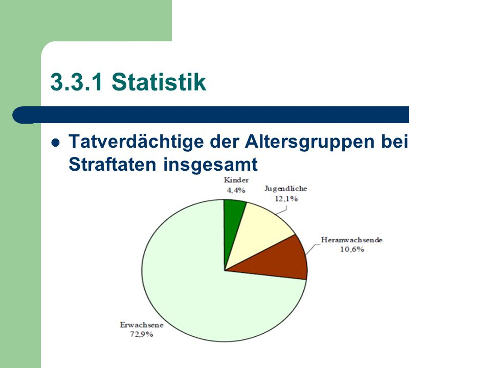 3.3.1 Statistik Tatverdächtige der Altersgruppen bei Straftaten insgesamt