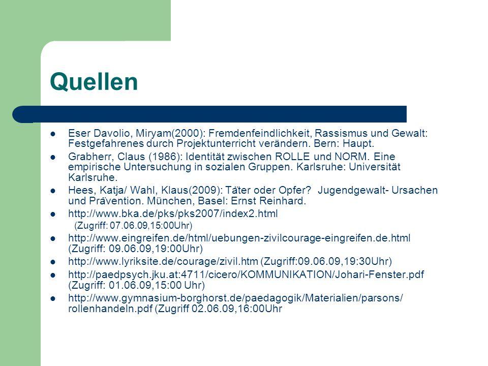 Quellen Eser Davolio, Miryam(2000): Fremdenfeindlichkeit, Rassismus und Gewalt: Festgefahrenes durch Projektunterricht verändern. Bern: Haupt.
