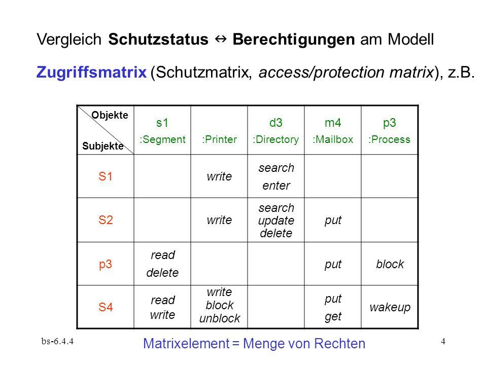 Vergleich Schutzstatus  Berechtigungen am Modell