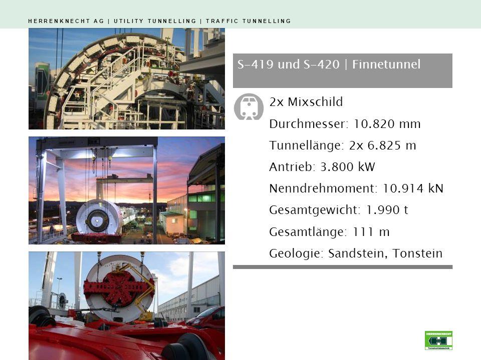 S-419 und S-420 | Finnetunnel 2x Mixschild. Durchmesser: 10.820 mm. Tunnellänge: 2x 6.825 m. Antrieb: 3.800 kW.