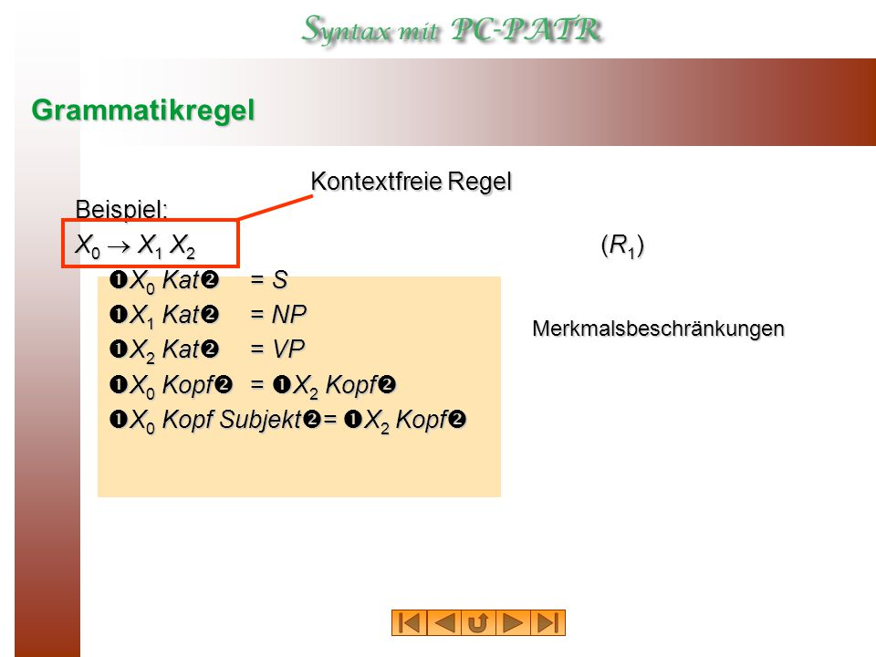 Grammatikregel Kontextfreie Regel Beispiel: X0  X1 X2 (R1)