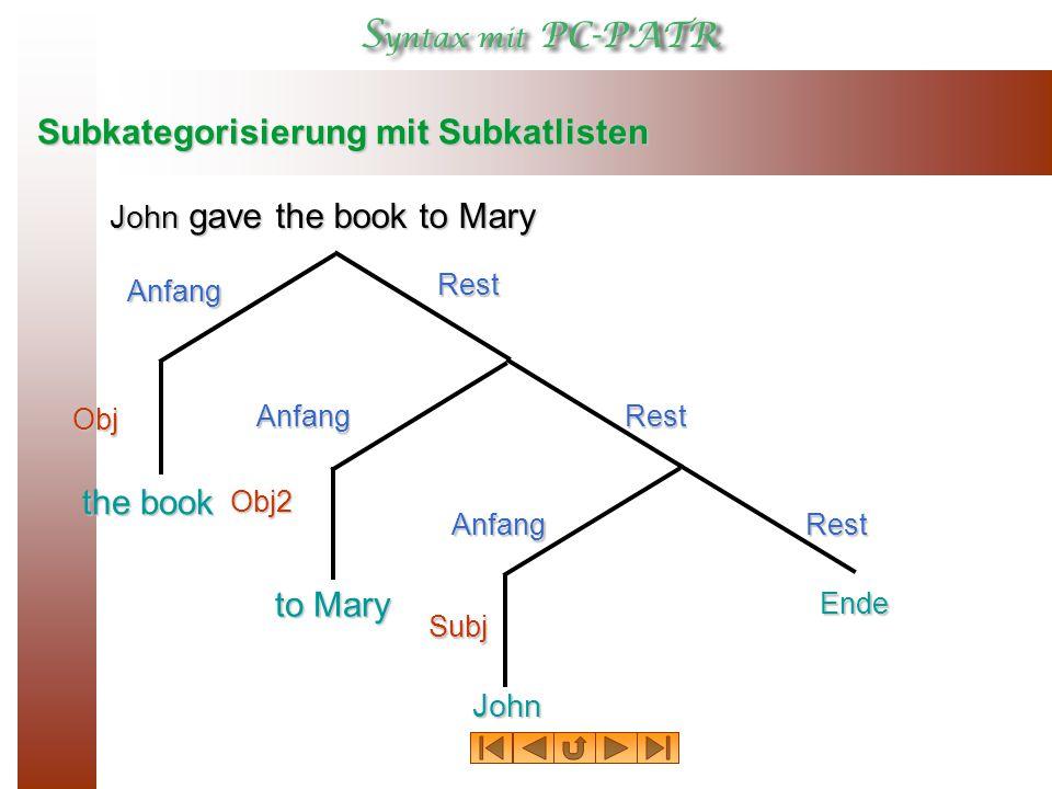 Subkategorisierung mit Subkatlisten