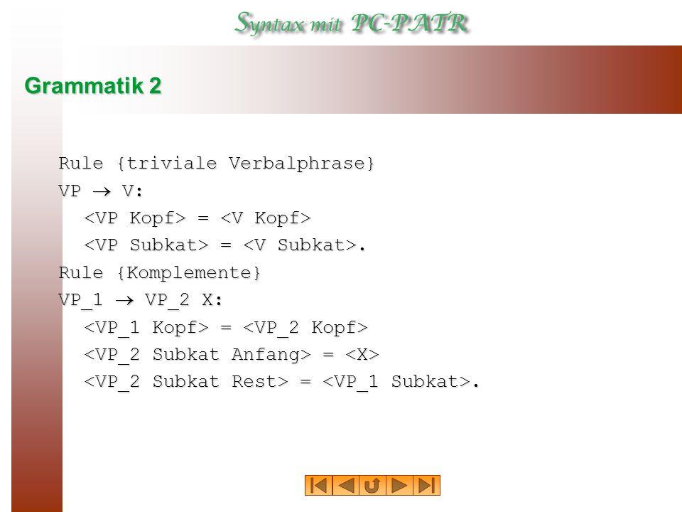 Grammatik 2 Rule {triviale Verbalphrase} VP  V: