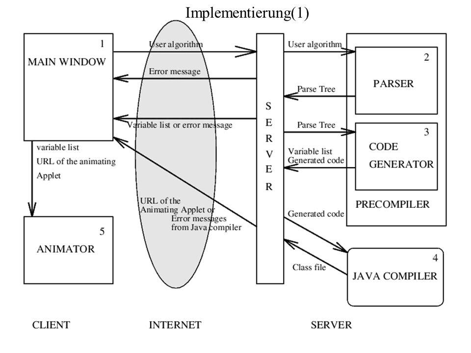 Implementierung(1) Implementierung(1)