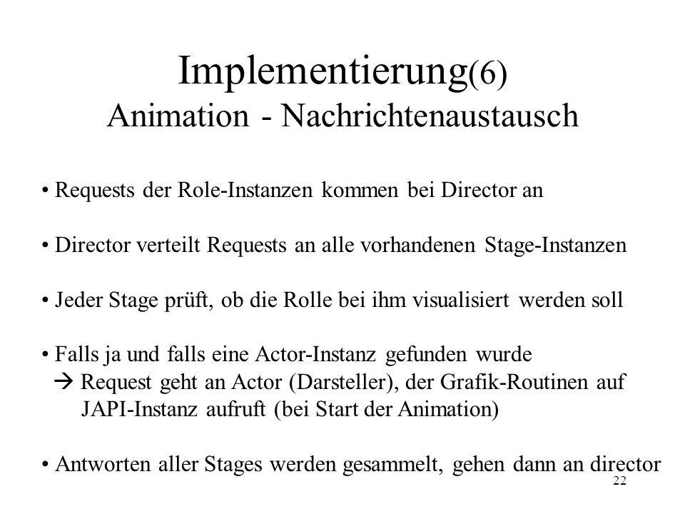 Implementierung(6) Animation - Nachrichtenaustausch