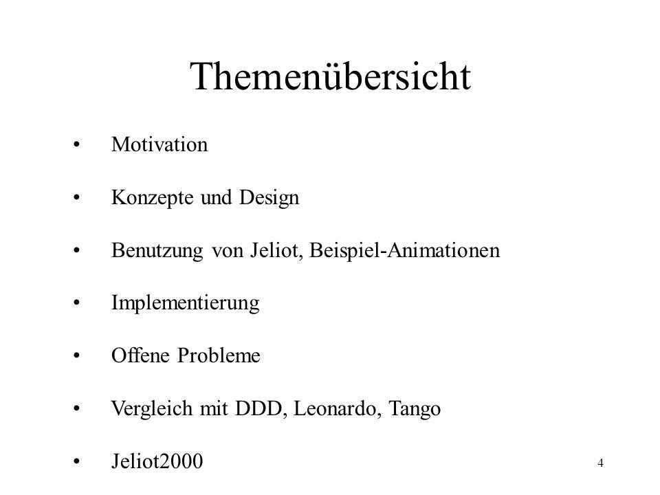 Themenübersicht Motivation Konzepte und Design