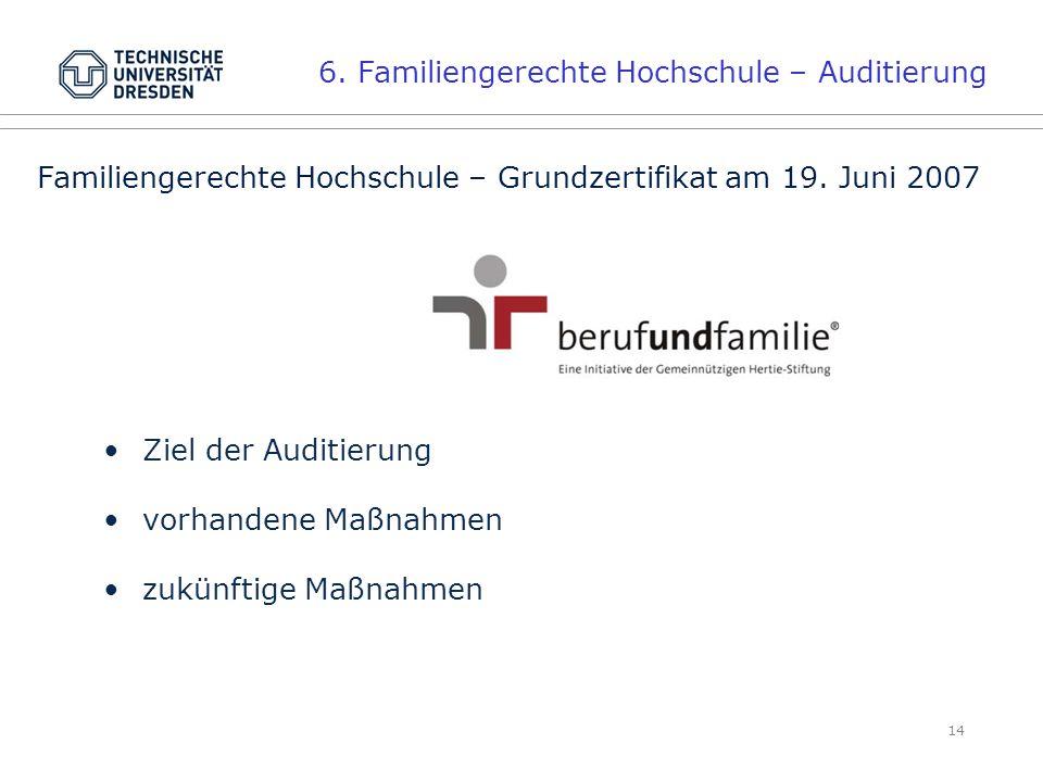 6. Familiengerechte Hochschule – Auditierung