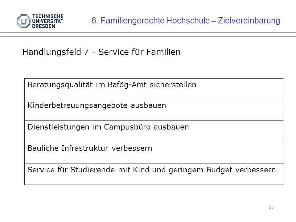 Handlungsfeld 7 - Service für Familien