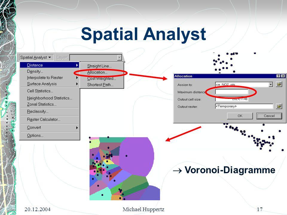Spatial Analyst  Voronoi-Diagramme 20.12.2004 Michael Huppertz