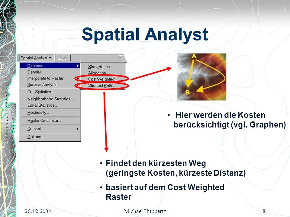 Spatial Analyst Hier werden die Kosten berücksichtigt (vgl. Graphen)