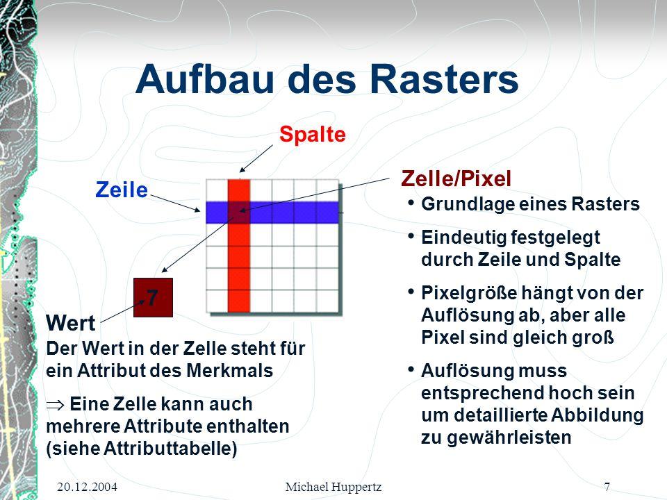 Aufbau des Rasters Spalte Zelle/Pixel Zeile 7 Wert