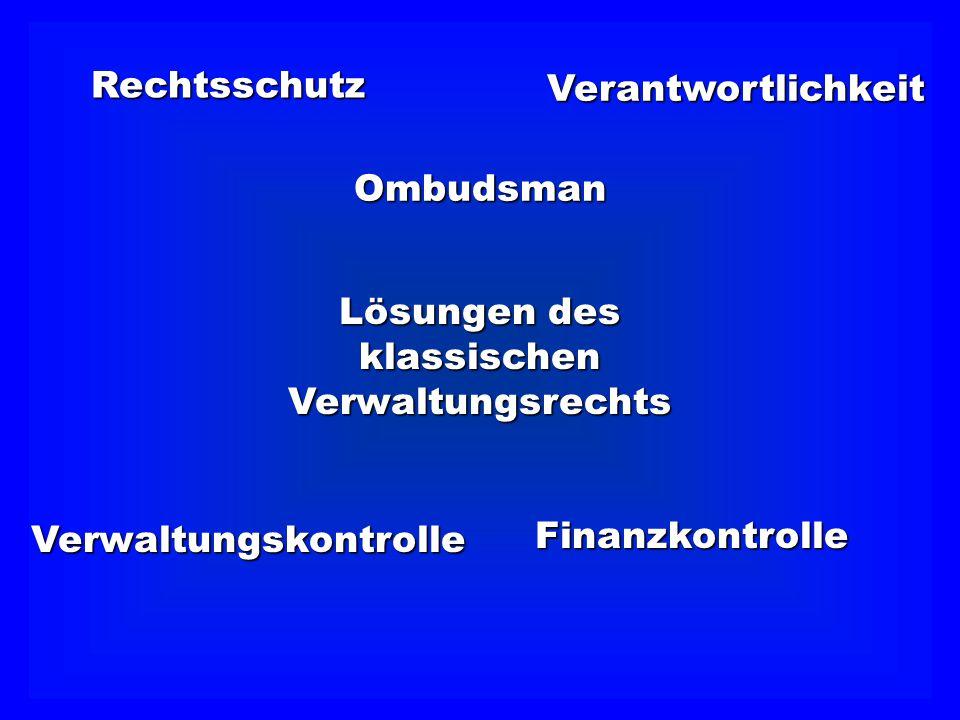 Verwaltungskontrolle