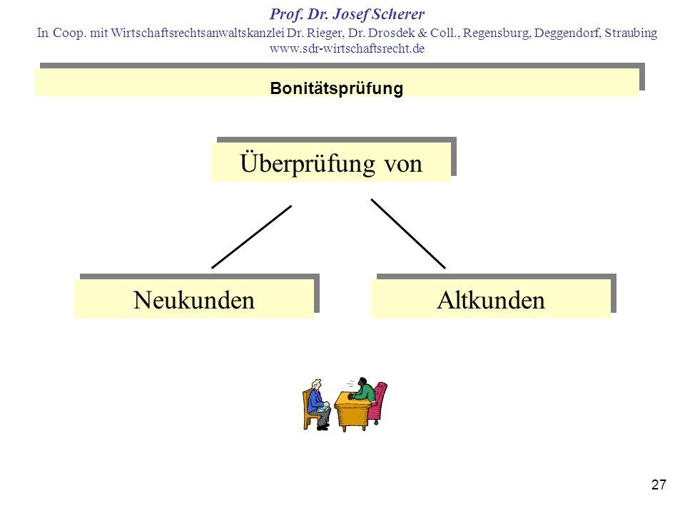 Bonitätsprüfung Überprüfung von Neukunden Altkunden