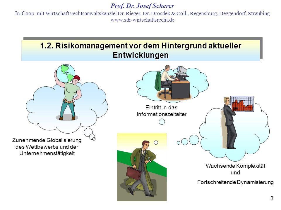 1.2. Risikomanagement vor dem Hintergrund aktueller Entwicklungen
