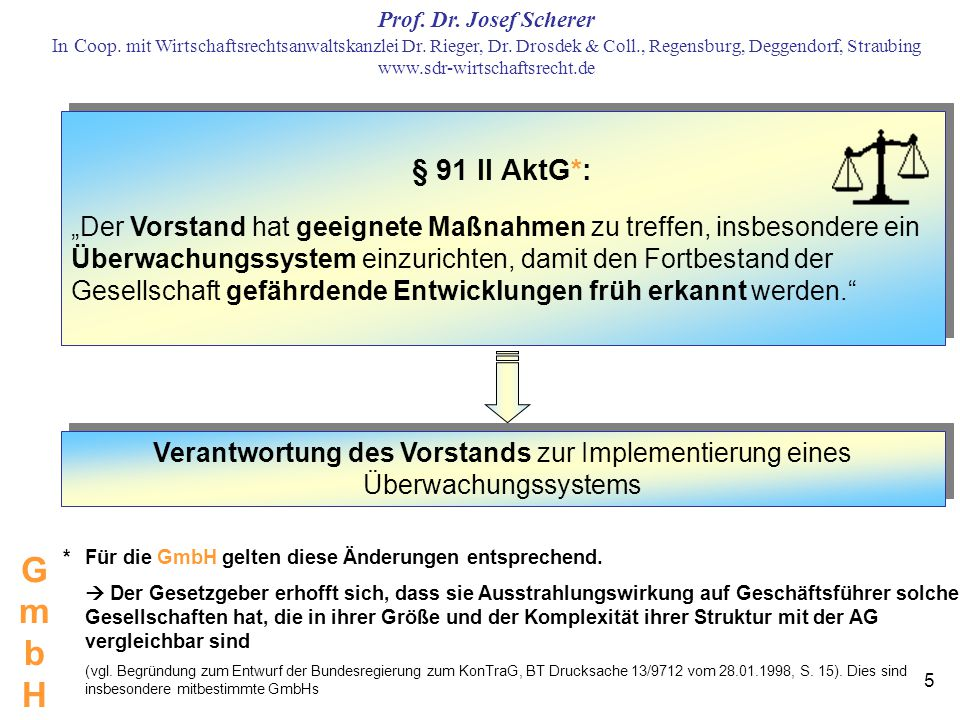 § 91 II AktG*: