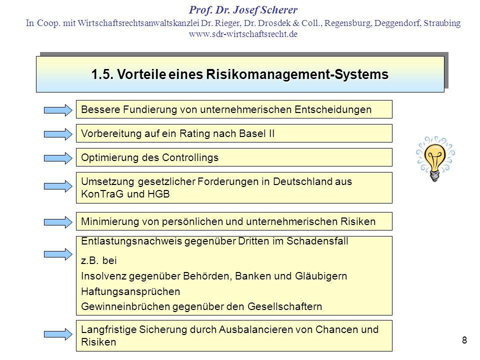 1.5. Vorteile eines Risikomanagement-Systems