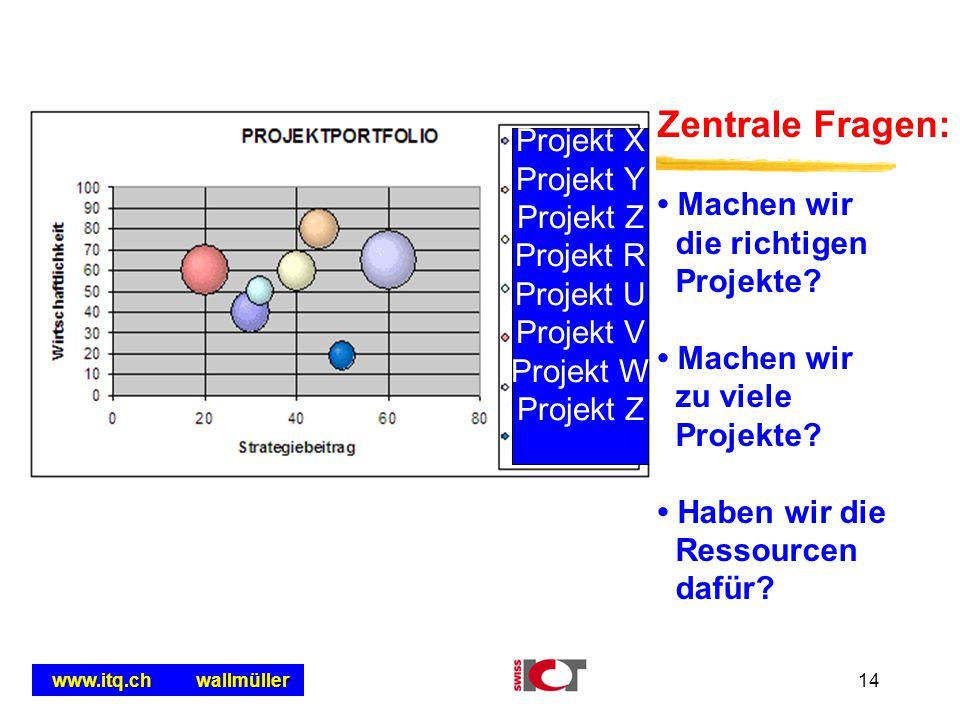 Zentrale Fragen: Projekt X • Machen wir Projekt Y die richtigen