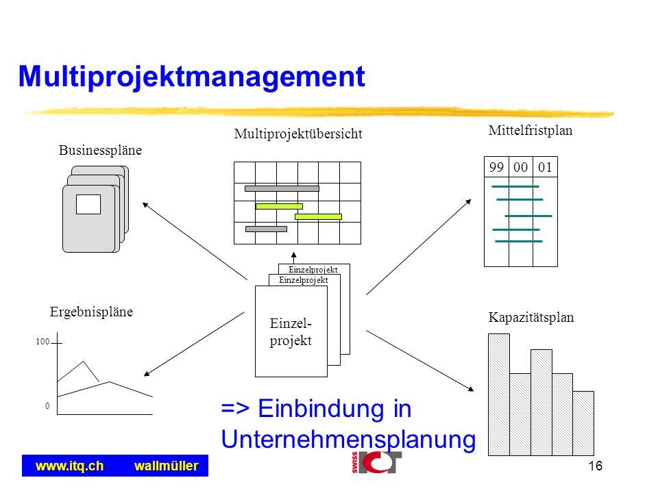 Multiprojektübersicht