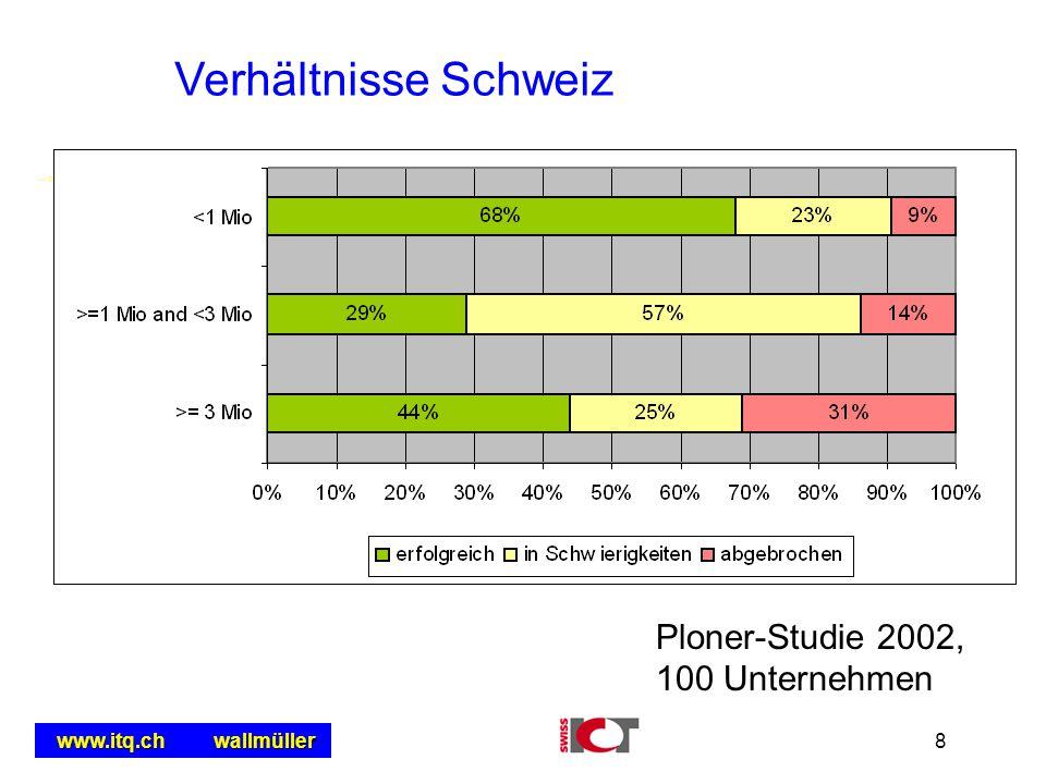 Verhältnisse Schweiz Ploner-Studie 2002, 100 Unternehmen
