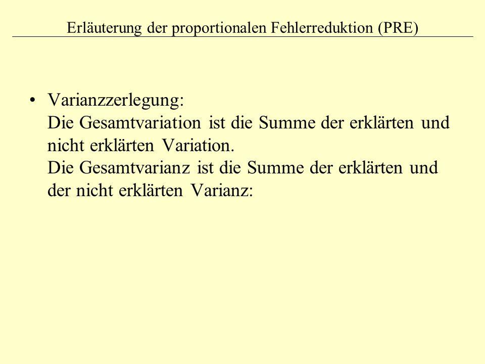 Erläuterung der proportionalen Fehlerreduktion (PRE)