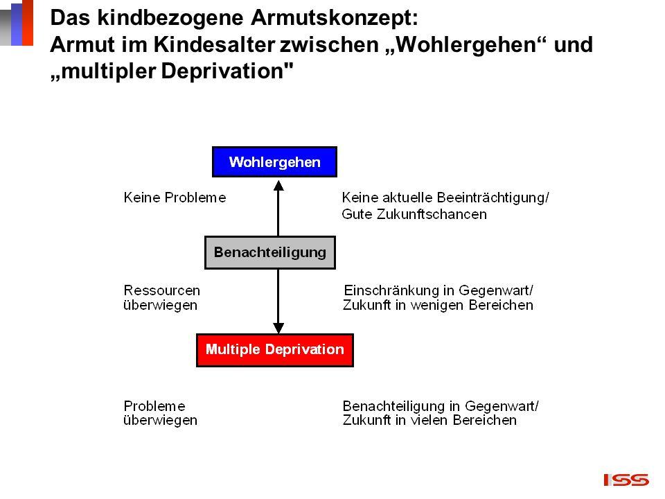 """Das kindbezogene Armutskonzept: Armut im Kindesalter zwischen """"Wohlergehen und """"multipler Deprivation"""