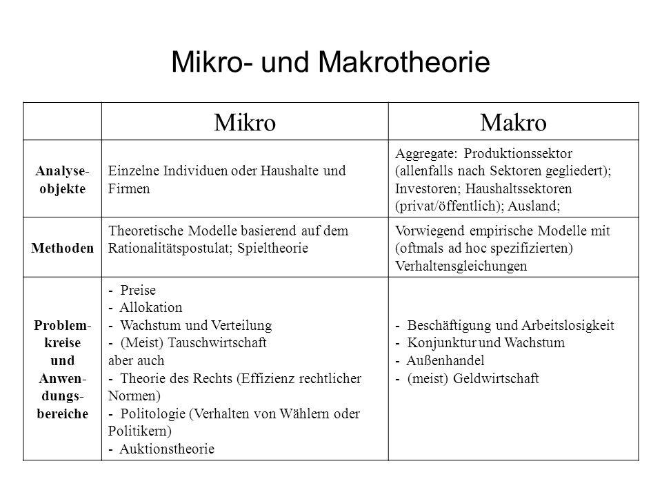 Mikro- und Makrotheorie