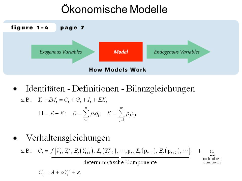 Ökonomische Modelle