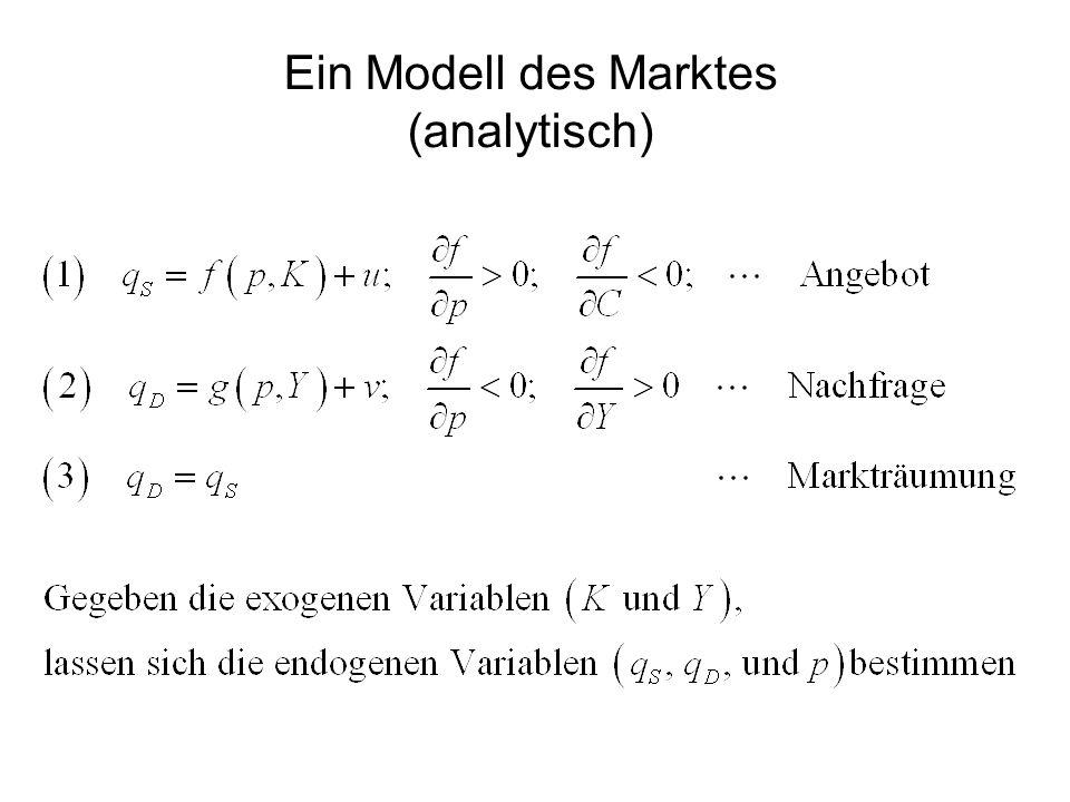 Ein Modell des Marktes (analytisch)