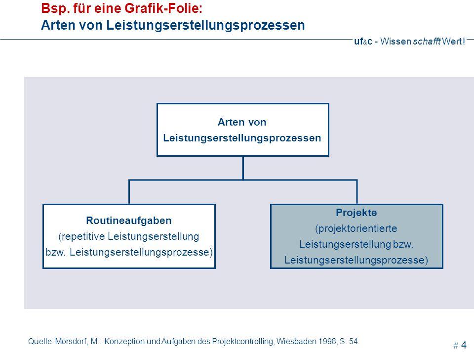 Bsp. für eine Grafik-Folie: Arten von Leistungserstellungsprozessen