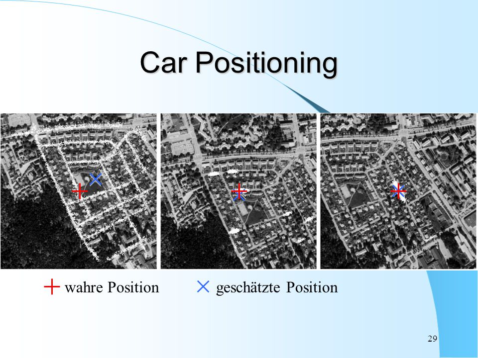 Car Positioning wahre Position geschätzte Position