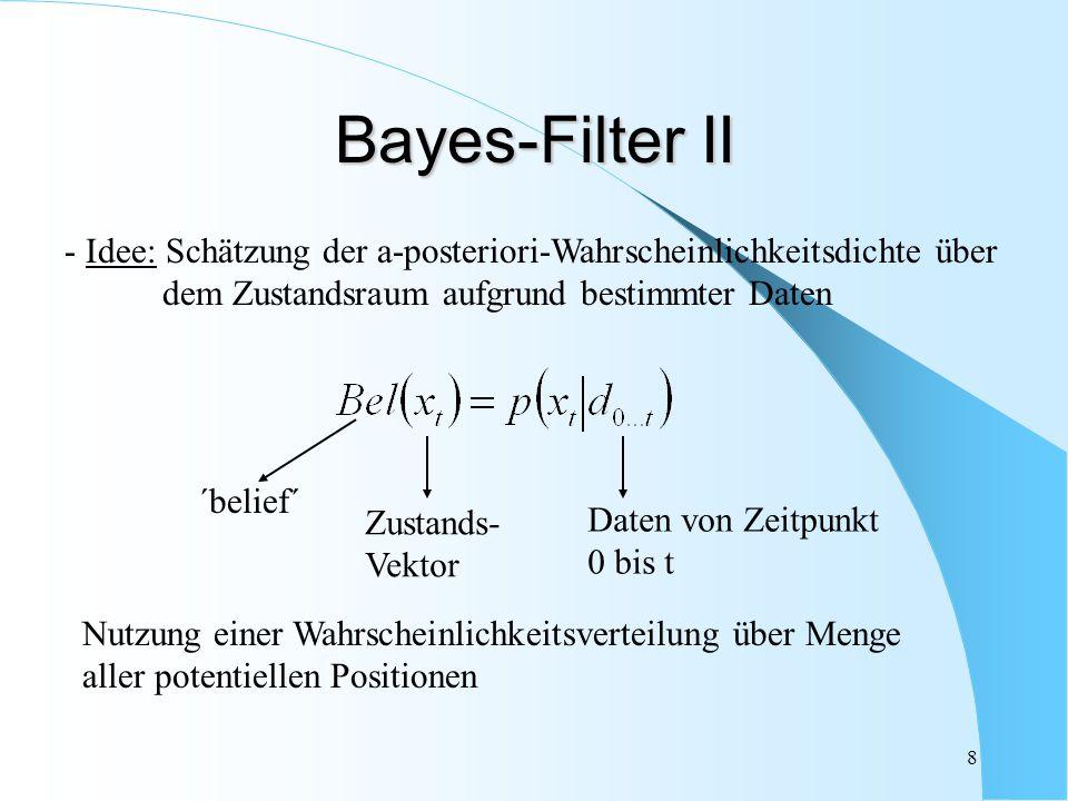 Bayes-Filter II Idee: Schätzung der a-posteriori-Wahrscheinlichkeitsdichte über. dem Zustandsraum aufgrund bestimmter Daten.
