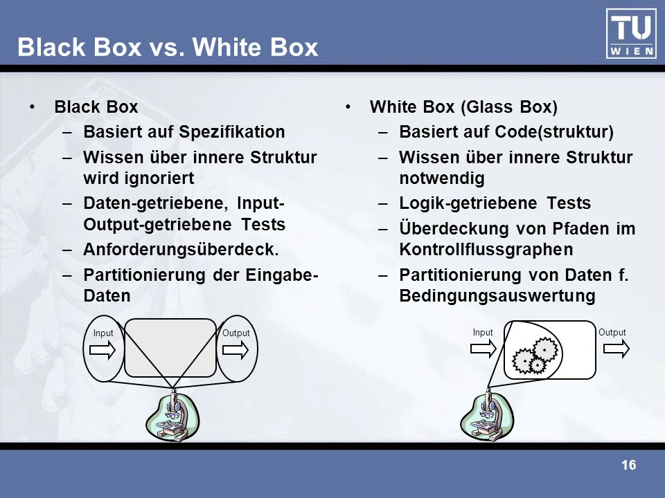 Black Box vs. White Box Black Box Basiert auf Spezifikation