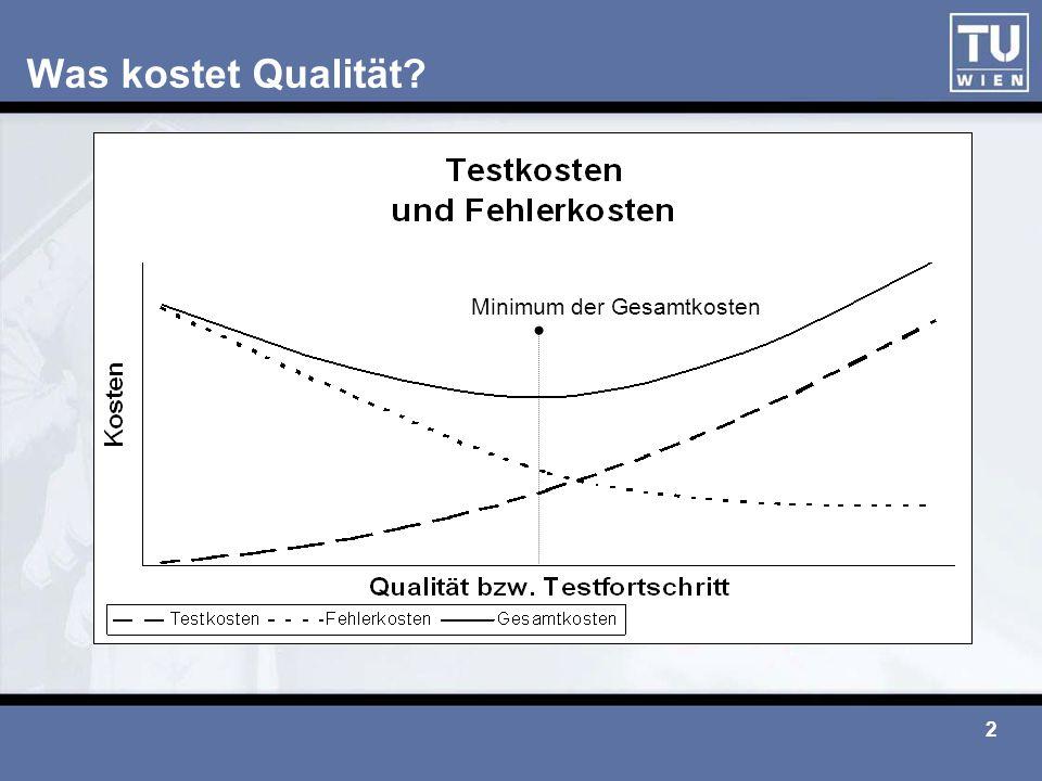 Was kostet Qualität Minimum der Gesamtkosten