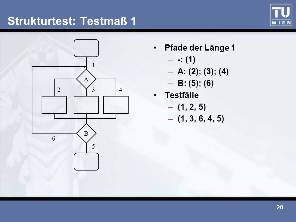 Strukturtest: Testmaß 1