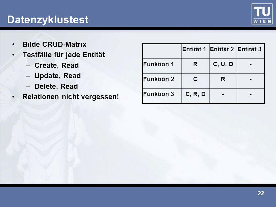 Datenzyklustest Bilde CRUD-Matrix Testfälle für jede Entität