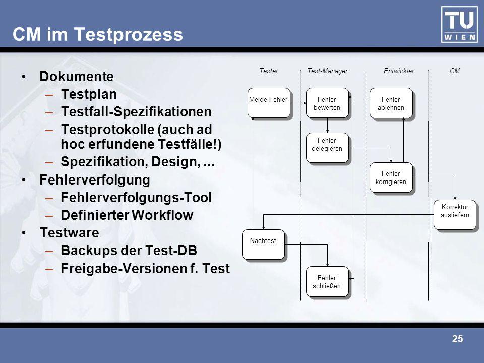 CM im Testprozess Dokumente Testplan Testfall-Spezifikationen