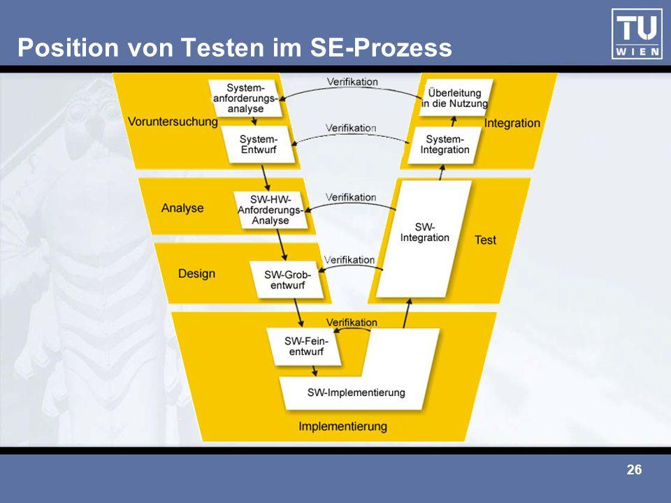 Position von Testen im SE-Prozess