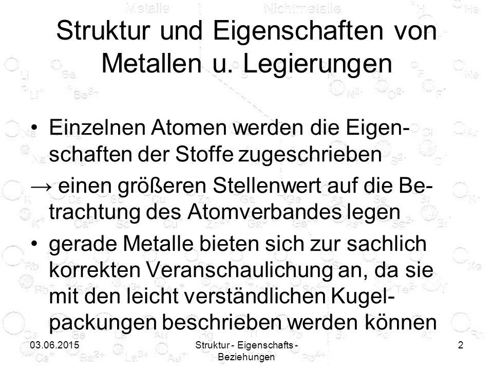 Struktur und Eigenschaften von Metallen u. Legierungen