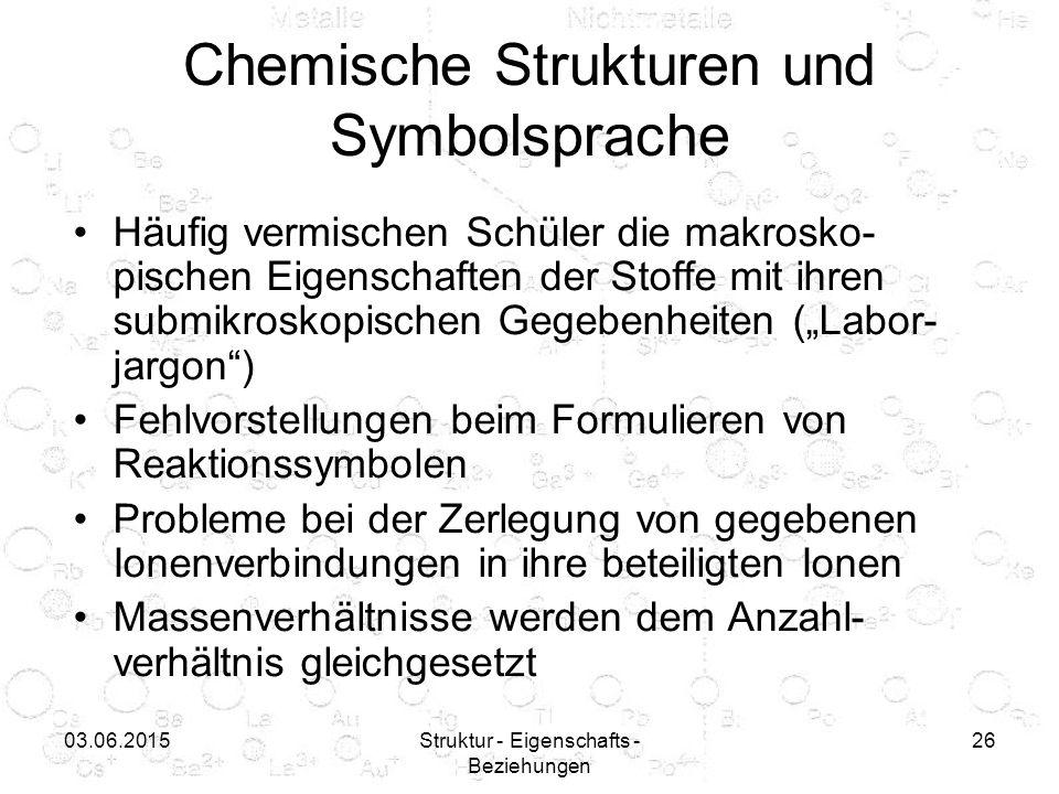 Chemische Strukturen und Symbolsprache