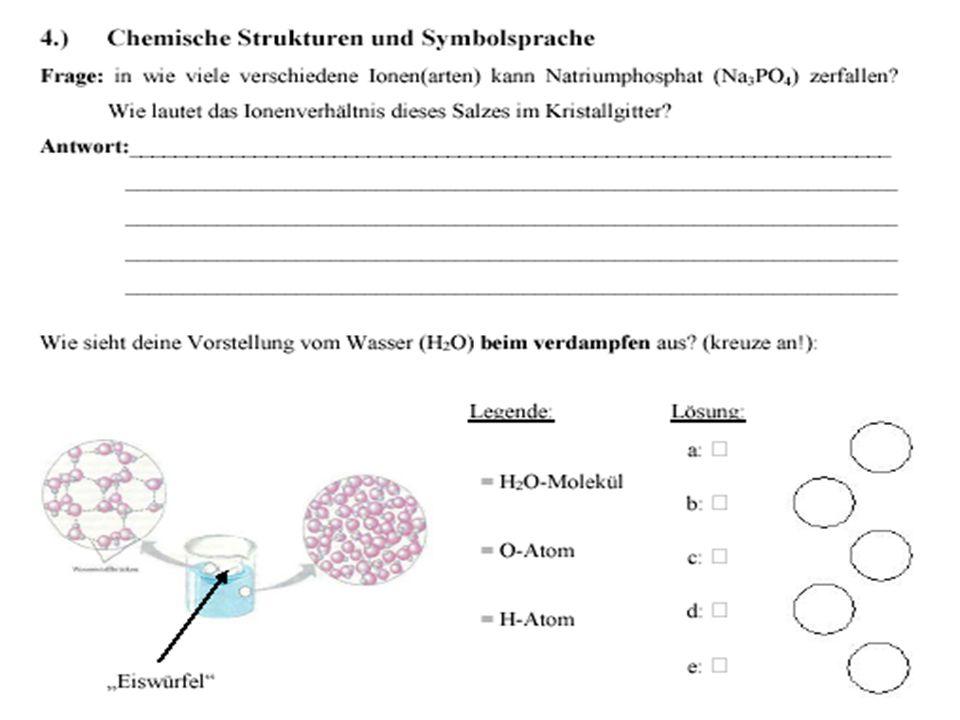 Struktur - Eigenschafts - Beziehungen