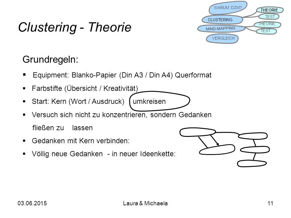 Clustering - Theorie Grundregeln:
