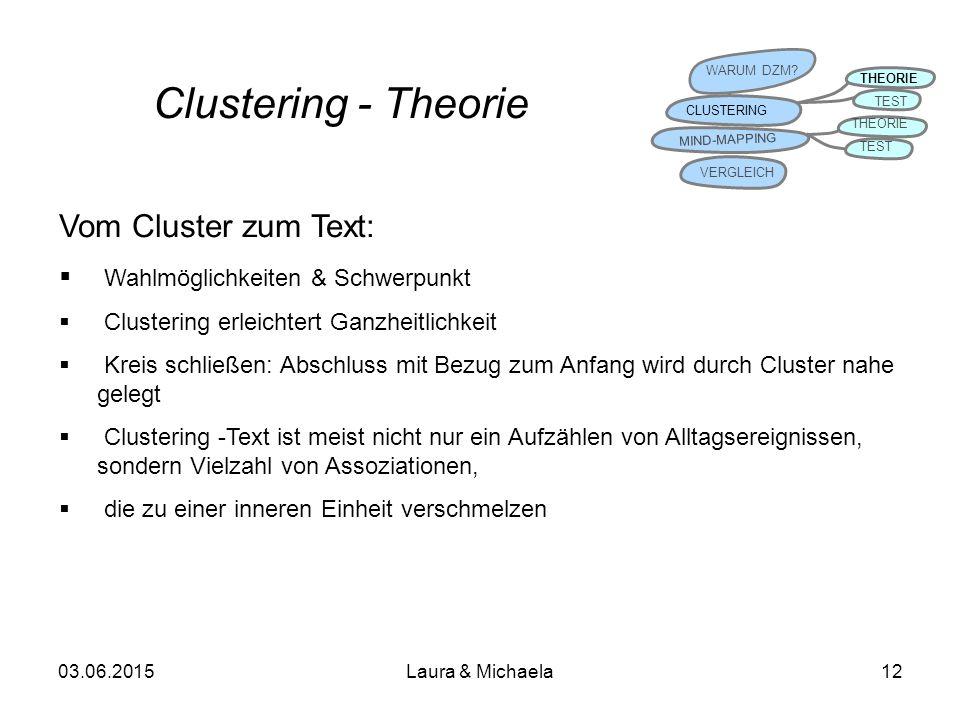 Clustering - Theorie Vom Cluster zum Text: