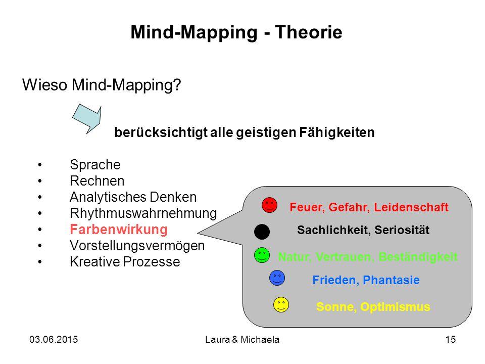 Mind-Mapping - Theorie berücksichtigt alle geistigen Fähigkeiten
