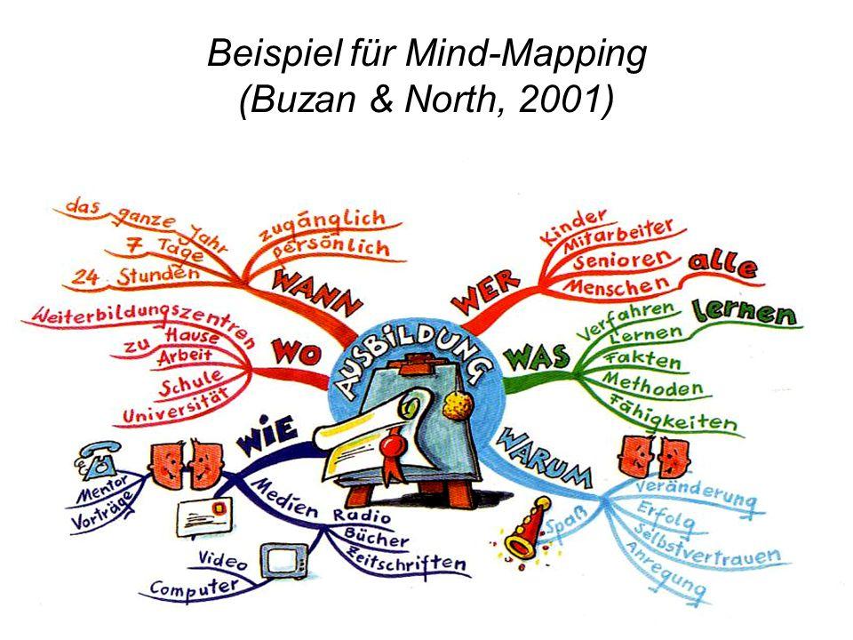 Beispiel für Mind-Mapping (Buzan & North, 2001)