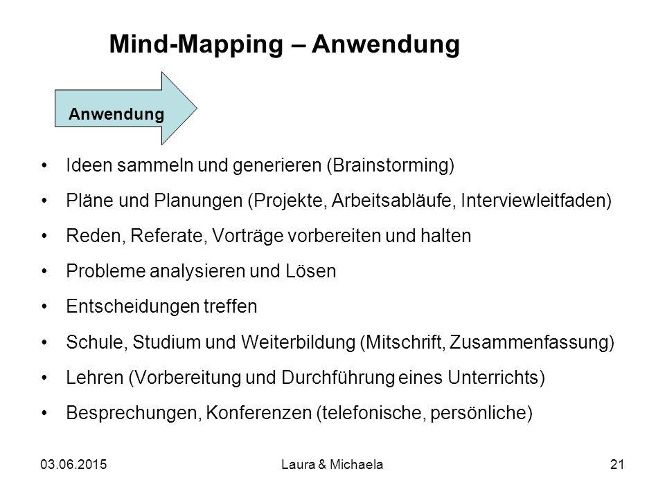 Mind-Mapping – Anwendung
