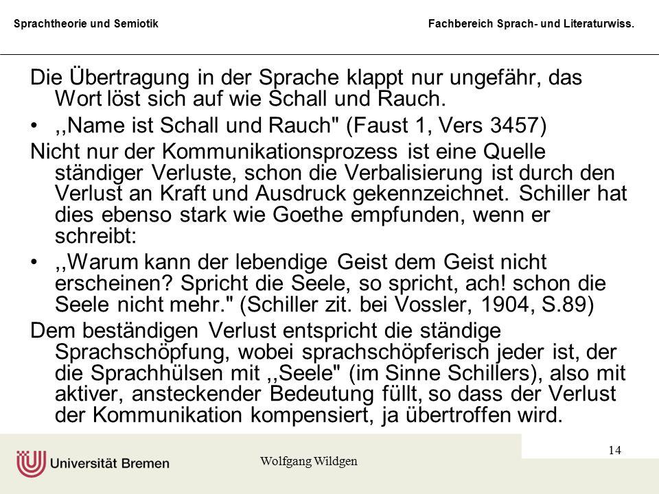 ,,Name ist Schall und Rauch (Faust 1, Vers 3457)